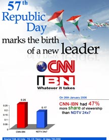 57th Republic Day marks the birth of a new leader